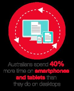 40-per-cent-smartphones