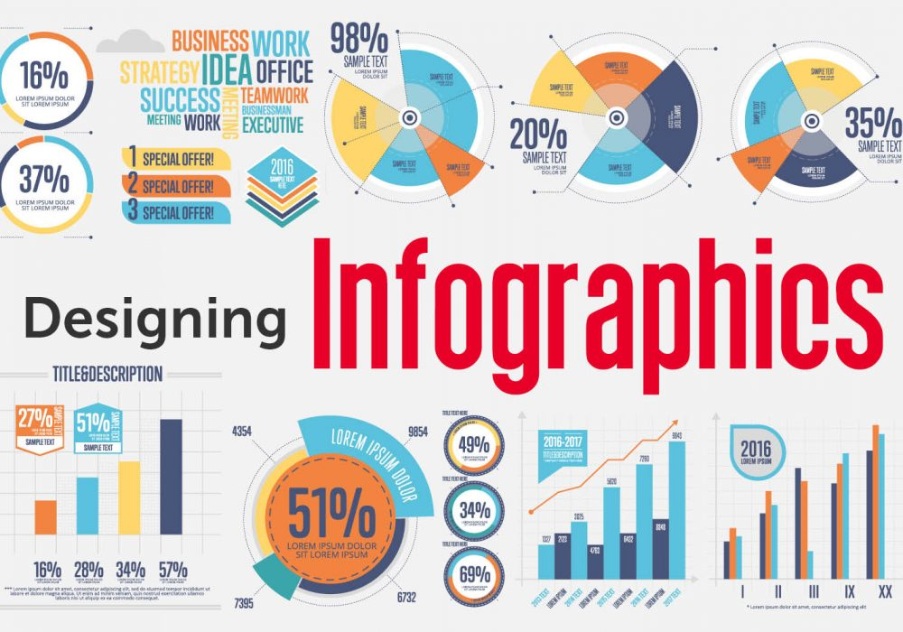 Ten tips for designing infographics