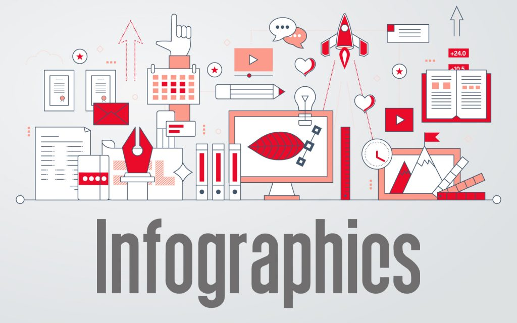 Introduction to infographics